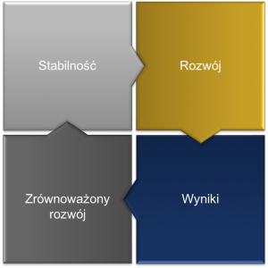 300_cornerstones-PL